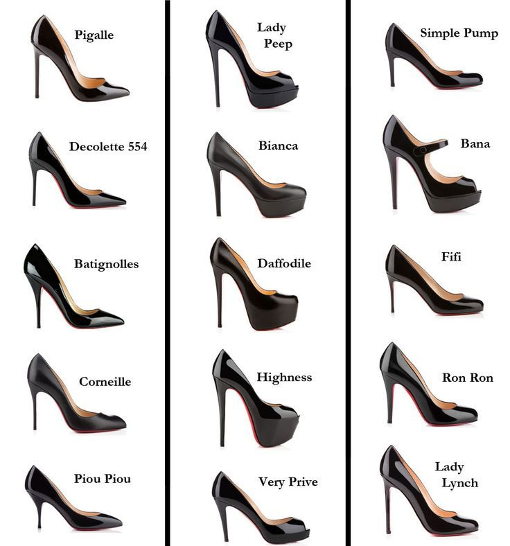 Louboutin Shoes Style Guide