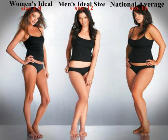 Women's-Men's-Ideal-National-Average